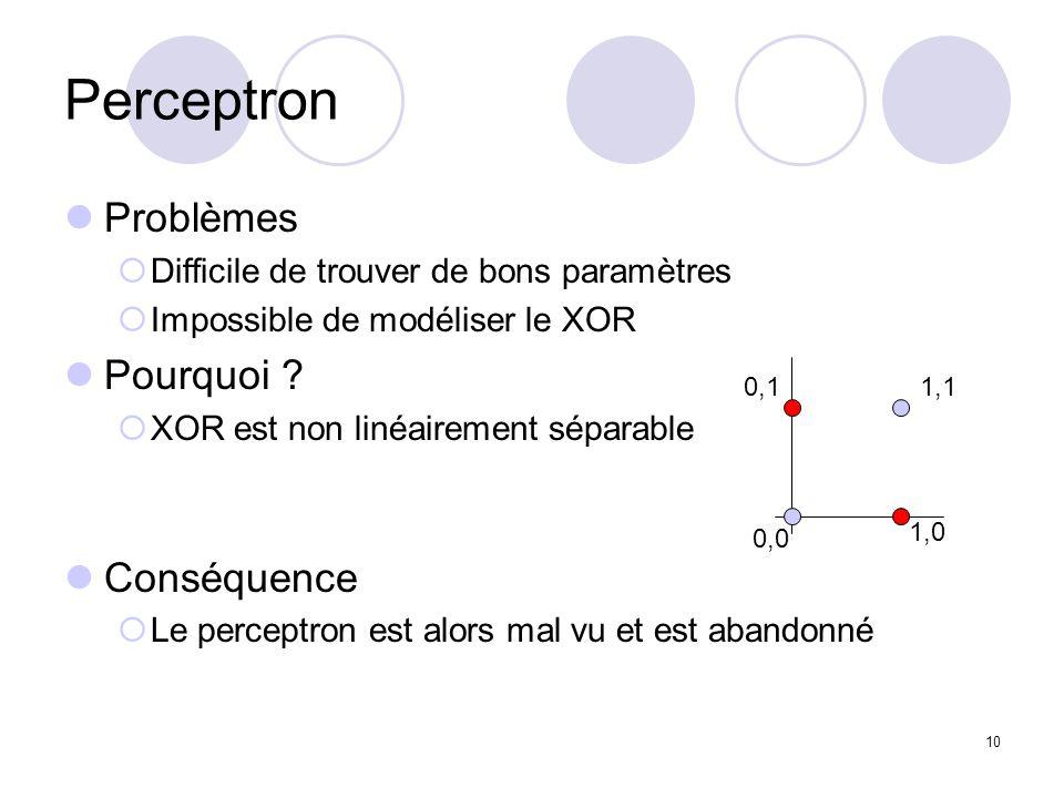 10 Perceptron Problèmes Difficile de trouver de bons paramètres Impossible de modéliser le XOR Pourquoi ? XOR est non linéairement séparable Conséquen