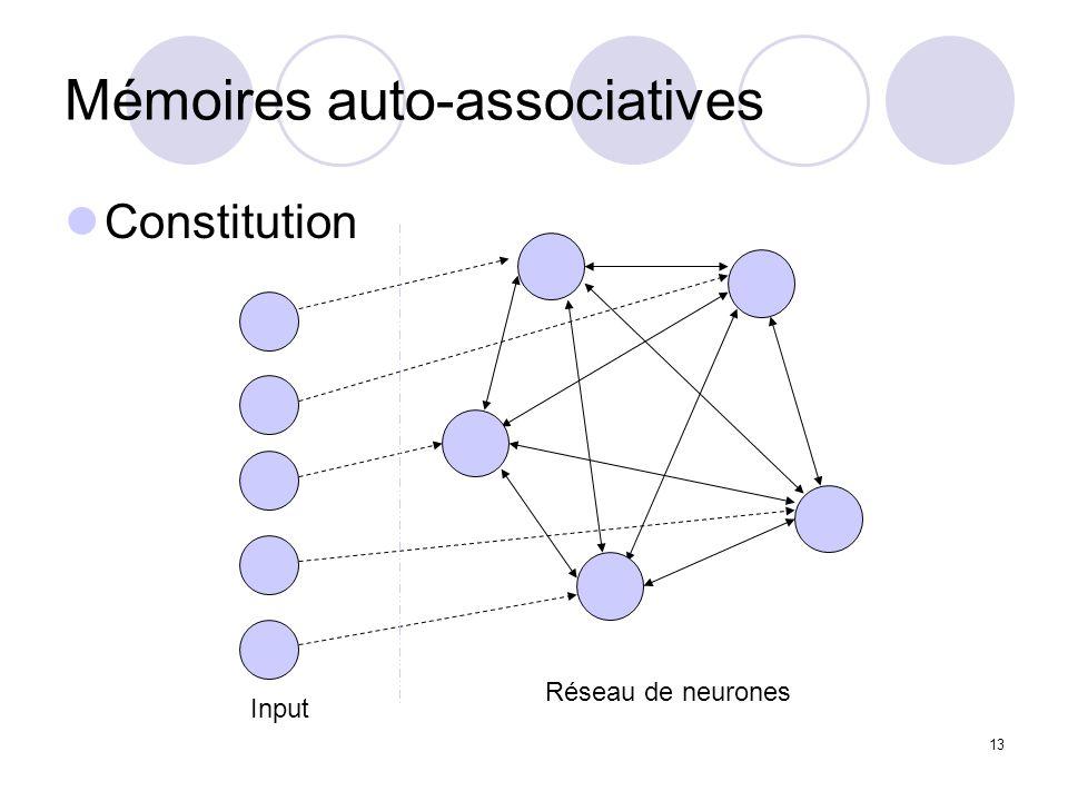 13 Mémoires auto-associatives Constitution Input Réseau de neurones