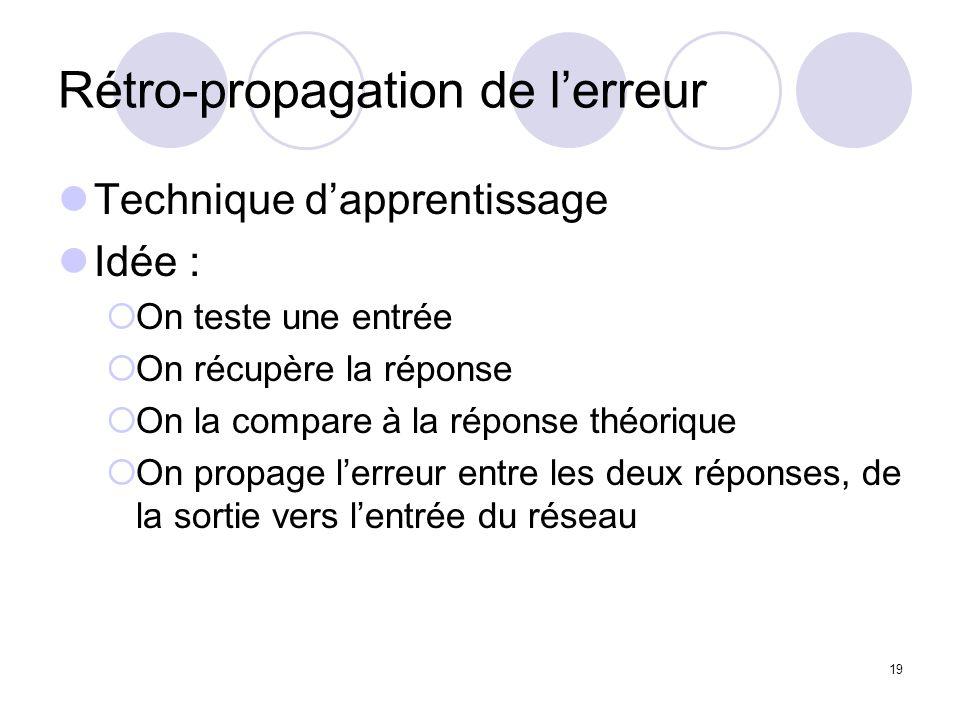 19 Rétro-propagation de lerreur Technique dapprentissage Idée : On teste une entrée On récupère la réponse On la compare à la réponse théorique On pro