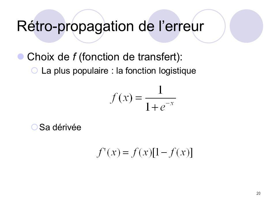 20 Rétro-propagation de lerreur Choix de f (fonction de transfert): La plus populaire : la fonction logistique Sa dérivée