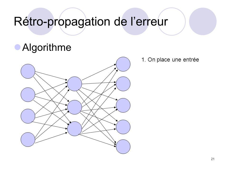 21 Rétro-propagation de lerreur Algorithme 1. On place une entrée