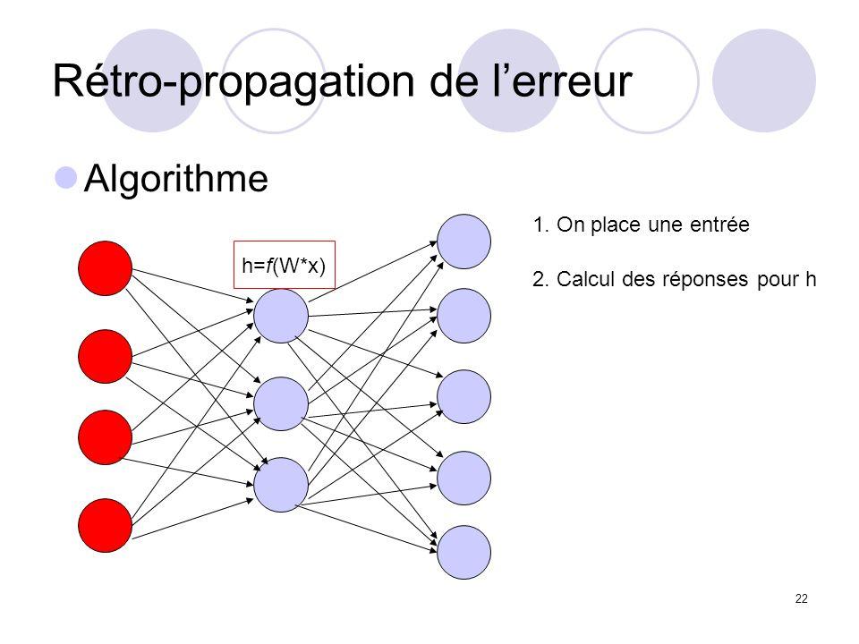 22 Rétro-propagation de lerreur Algorithme 1. On place une entrée 2. Calcul des réponses pour h h=f(W*x)