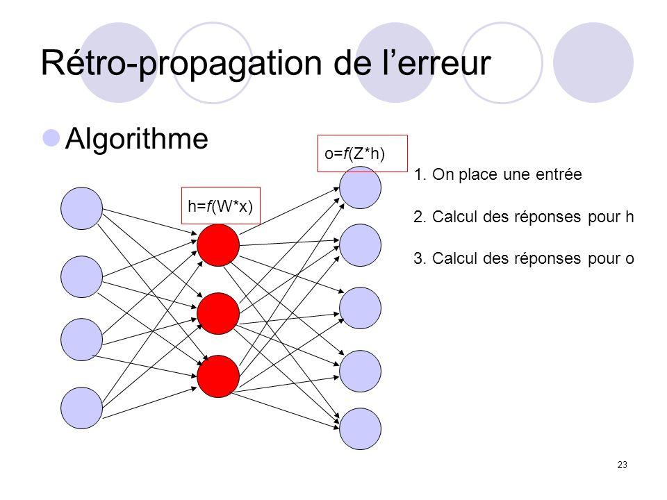 23 Rétro-propagation de lerreur Algorithme 1. On place une entrée 2. Calcul des réponses pour h o=f(Z*h) 3. Calcul des réponses pour o h=f(W*x)