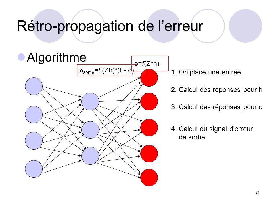 24 Rétro-propagation de lerreur Algorithme 1. On place une entrée 2. Calcul des réponses pour h 3. Calcul des réponses pour o 4. Calcul du signal derr