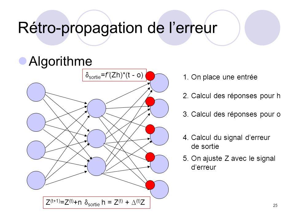 25 Rétro-propagation de lerreur Algorithme 1. On place une entrée 2. Calcul des réponses pour h 3. Calcul des réponses pour o 4. Calcul du signal derr