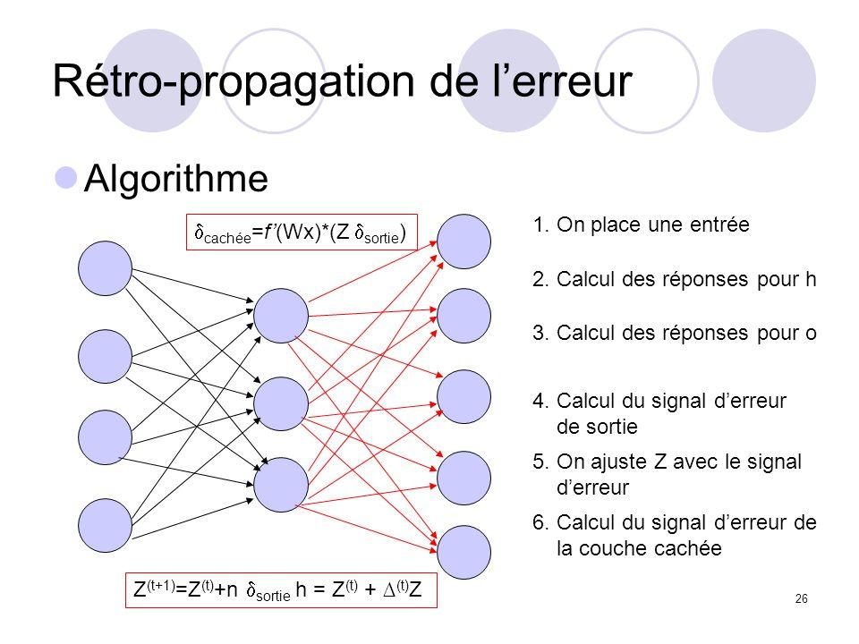 26 Rétro-propagation de lerreur Algorithme 1. On place une entrée 2. Calcul des réponses pour h 3. Calcul des réponses pour o 4. Calcul du signal derr