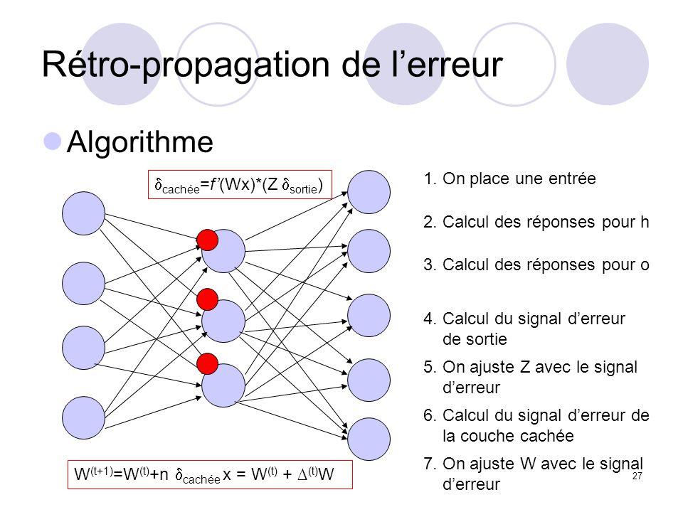 27 Rétro-propagation de lerreur Algorithme 1. On place une entrée 2. Calcul des réponses pour h 3. Calcul des réponses pour o 4. Calcul du signal derr