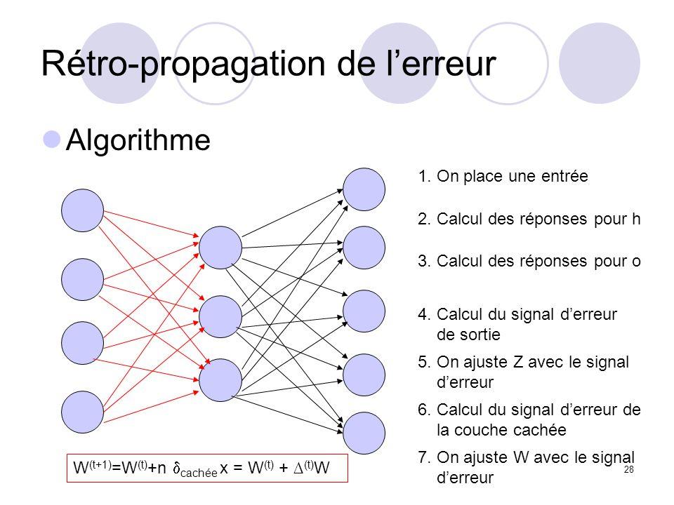 28 Rétro-propagation de lerreur Algorithme 1. On place une entrée 2. Calcul des réponses pour h 3. Calcul des réponses pour o 4. Calcul du signal derr