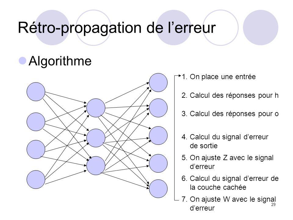 29 Rétro-propagation de lerreur Algorithme 1. On place une entrée 2. Calcul des réponses pour h 3. Calcul des réponses pour o 4. Calcul du signal derr