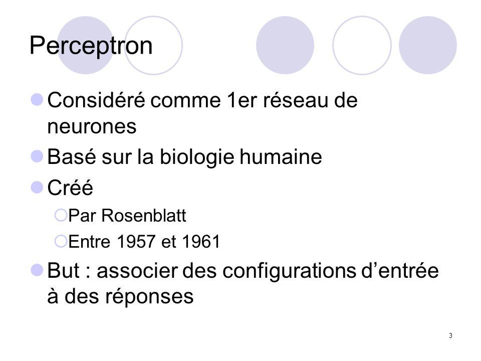 3 Perceptron Considéré comme 1er réseau de neurones Basé sur la biologie humaine Créé Par Rosenblatt Entre 1957 et 1961 But : associer des configurations dentrée à des réponses