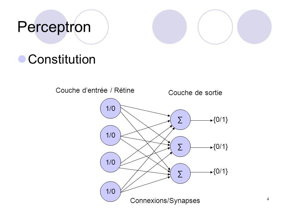 4 Perceptron Constitution 1/0 {0/1} Couche dentrée / Rétine Couche de sortie Connexions/Synapses