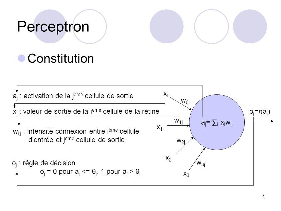 7 Perceptron Constitution a j = i x i w ij x0x0 x1x1 x2x2 x3x3 w 0j w 1j w 2j w 3j o j =f(a j ) a j : activation de la j ème cellule de sortie x i : v