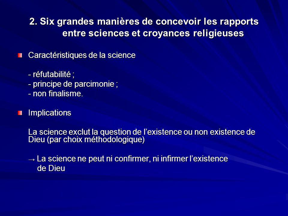 2. Six grandes manières de concevoir les rapports entre sciences et croyances religieuses Caractéristiques de la science - réfutabilité ; - principe d