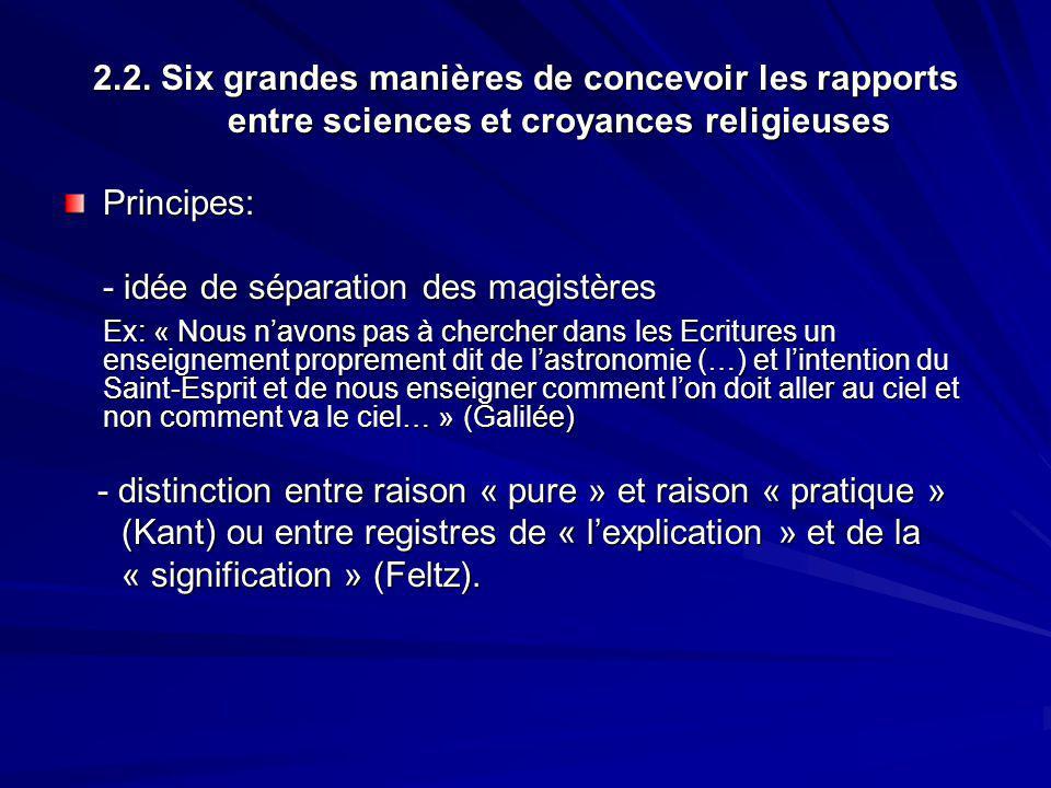 2.2. Six grandes manières de concevoir les rapports entre sciences et croyances religieuses Principes: - idée de séparation des magistères Ex: « Nous