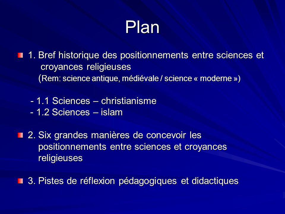 Plan 1. Bref historique des positionnements entre sciences et croyances religieuses croyances religieuses ( Rem: science antique, médiévale / science