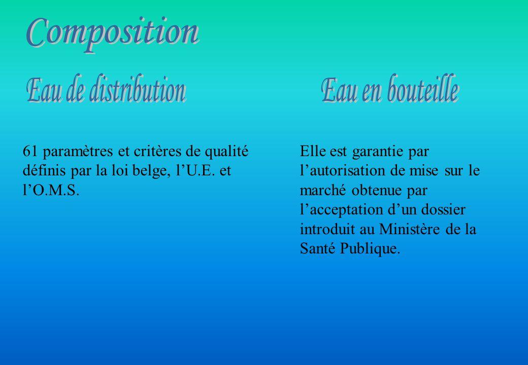 61 paramètres et critères de qualité définis par la loi belge, lU.E.