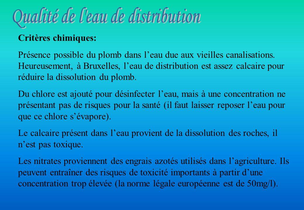Critères chimiques: Présence possible du plomb dans leau due aux vieilles canalisations.