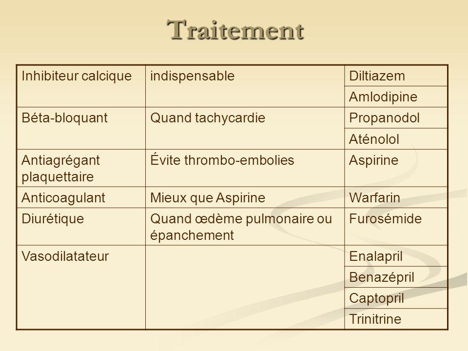 Traitement Inhibiteur calciqueindispensableDiltiazem Amlodipine Béta-bloquantQuand tachycardiePropanodol Aténolol Antiagrégant plaquettaire Évite thrombo-emboliesAspirine AnticoagulantMieux que AspirineWarfarin DiurétiqueQuand œdème pulmonaire ou épanchement Furosémide VasodilatateurEnalapril Benazépril Captopril Trinitrine