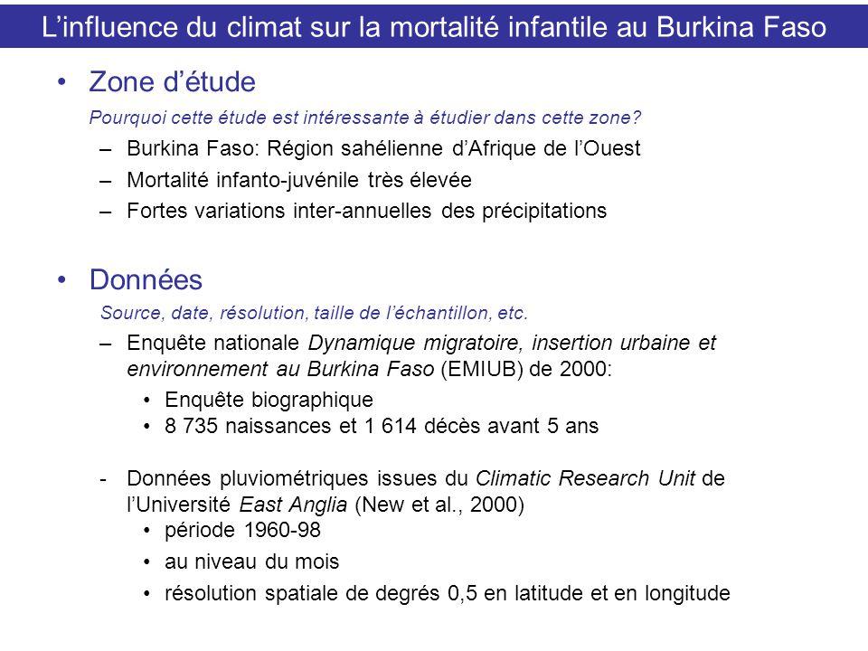 Zone détude Pourquoi cette étude est intéressante à étudier dans cette zone? –Burkina Faso: Région sahélienne dAfrique de lOuest –Mortalité infanto-ju