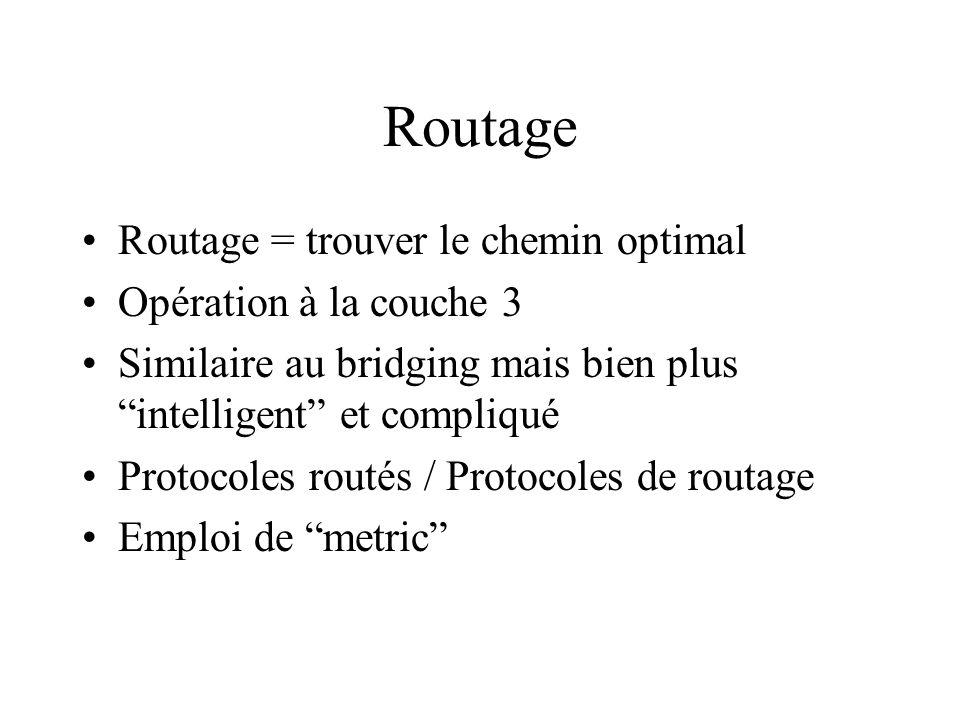 Routage Routage = trouver le chemin optimal Opération à la couche 3 Similaire au bridging mais bien plus intelligent et compliqué Protocoles routés /