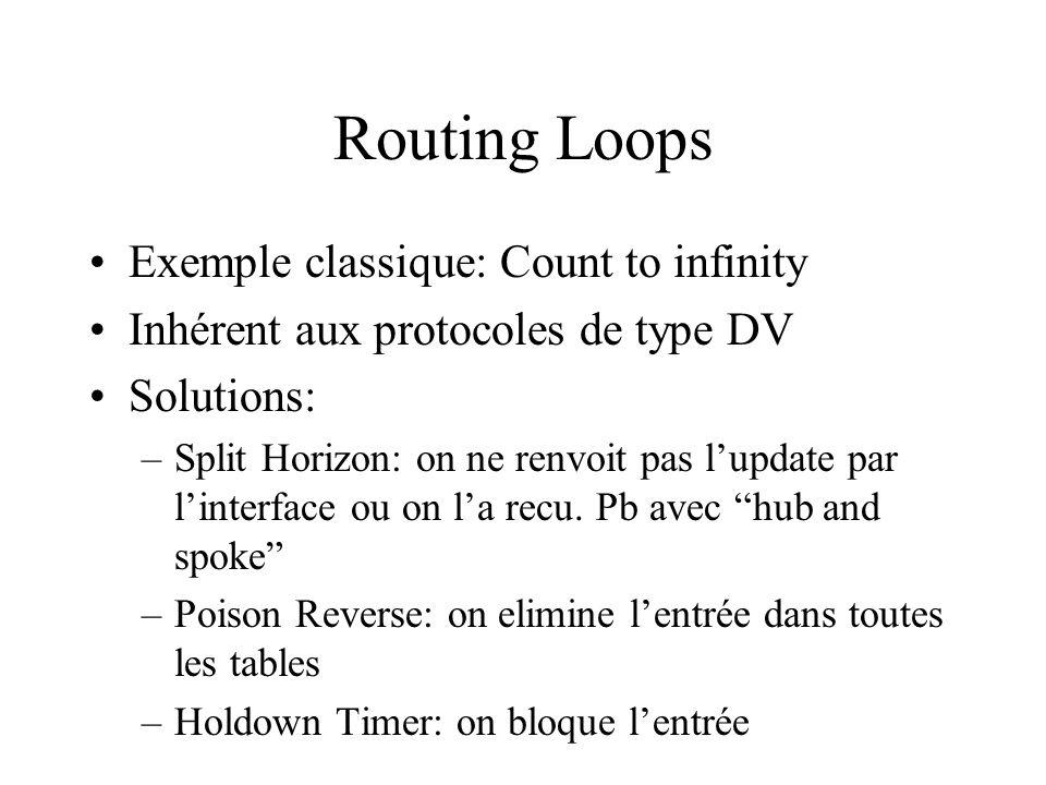 Routing Loops Exemple classique: Count to infinity Inhérent aux protocoles de type DV Solutions: –Split Horizon: on ne renvoit pas lupdate par linterf