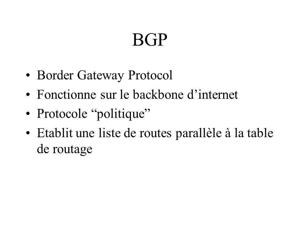 BGP Border Gateway Protocol Fonctionne sur le backbone dinternet Protocole politique Etablit une liste de routes parallèle à la table de routage