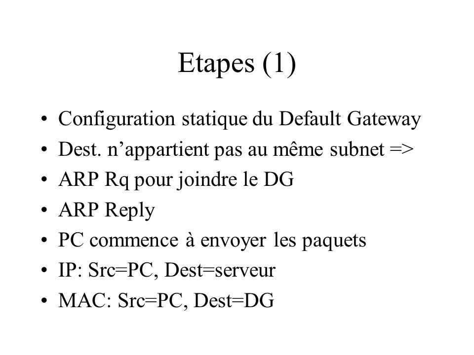 Etapes (1) Configuration statique du Default Gateway Dest. nappartient pas au même subnet => ARP Rq pour joindre le DG ARP Reply PC commence à envoyer
