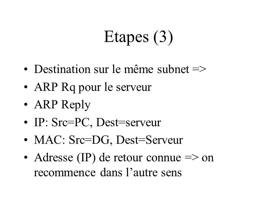 Etapes (3) Destination sur le même subnet => ARP Rq pour le serveur ARP Reply IP: Src=PC, Dest=serveur MAC: Src=DG, Dest=Serveur Adresse (IP) de retou