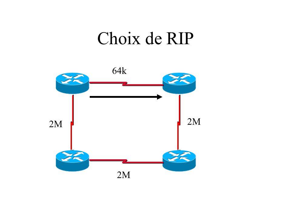 Choix de RIP 64k 2M