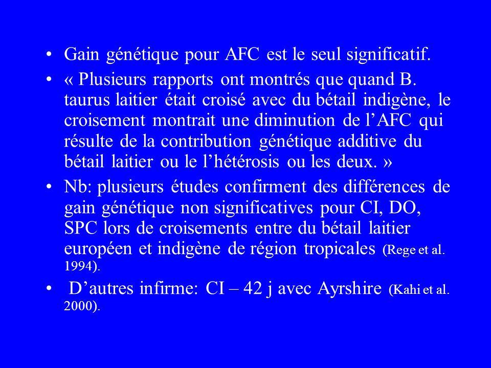 Gain génétique pour AFC est le seul significatif.« Plusieurs rapports ont montrés que quand B.