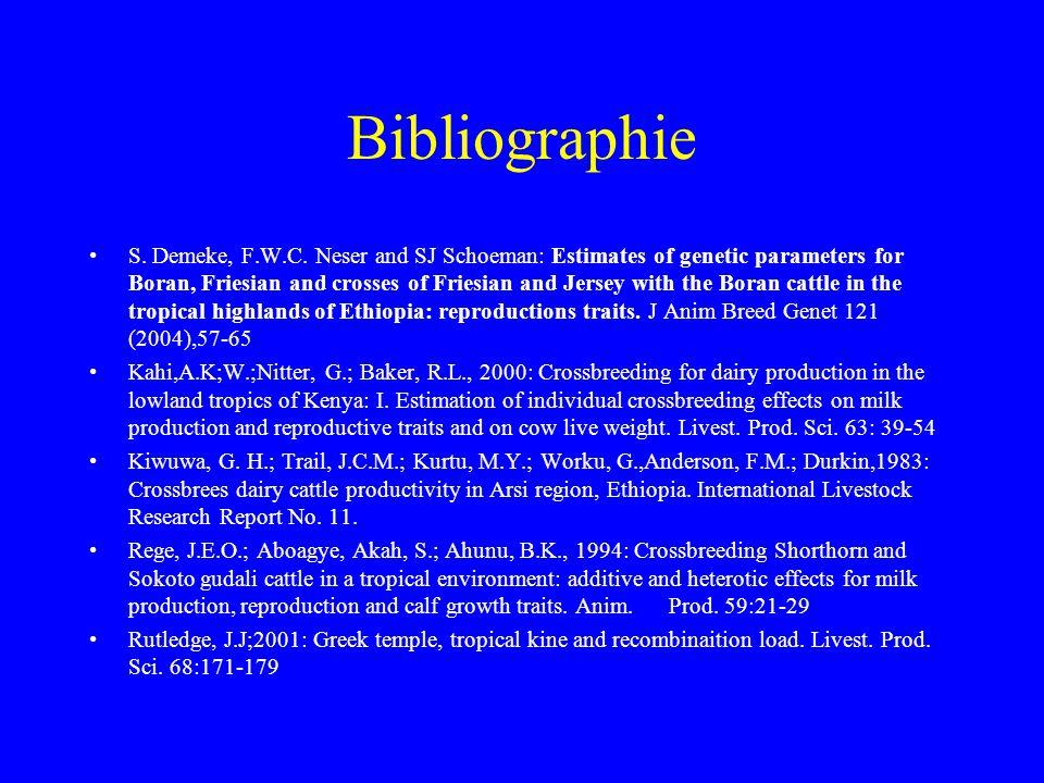 Bibliographie S.Demeke, F.W.C.