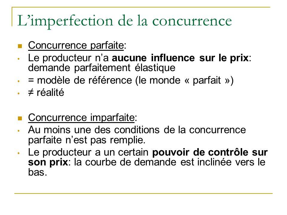 Limperfection de la concurrence Concurrence parfaite: Le producteur na aucune influence sur le prix: demande parfaitement élastique = modèle de référe
