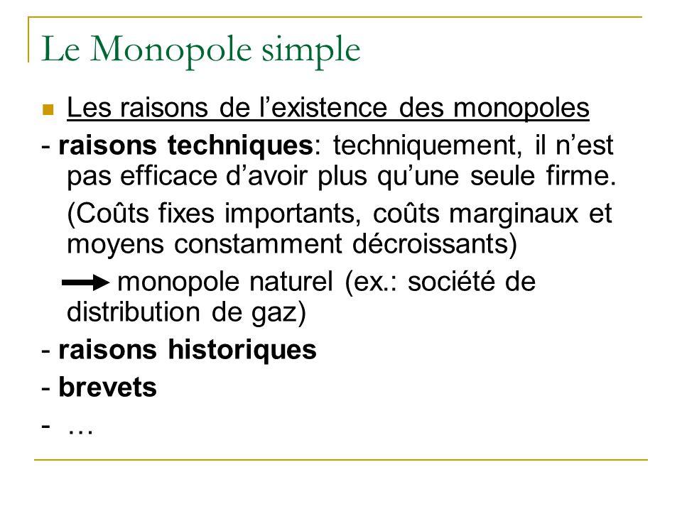 Le Monopole simple Les raisons de lexistence des monopoles - raisons techniques: techniquement, il nest pas efficace davoir plus quune seule firme. (C