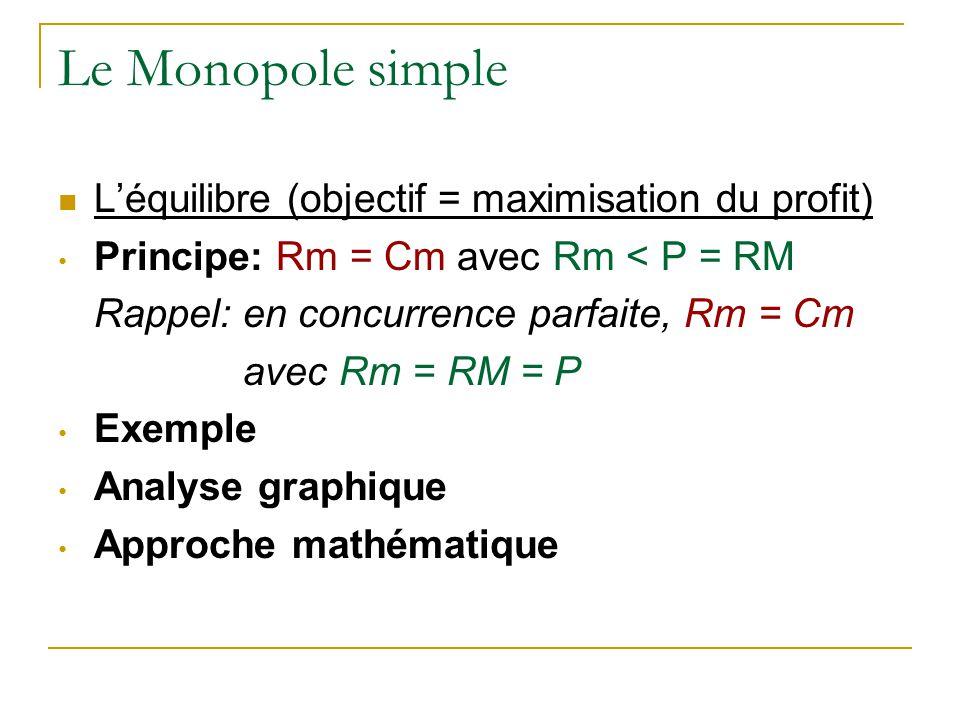 Le Monopole simple Léquilibre (objectif = maximisation du profit) Principe: Rm = Cm avec Rm < P = RM Rappel: en concurrence parfaite, Rm = Cm avec Rm