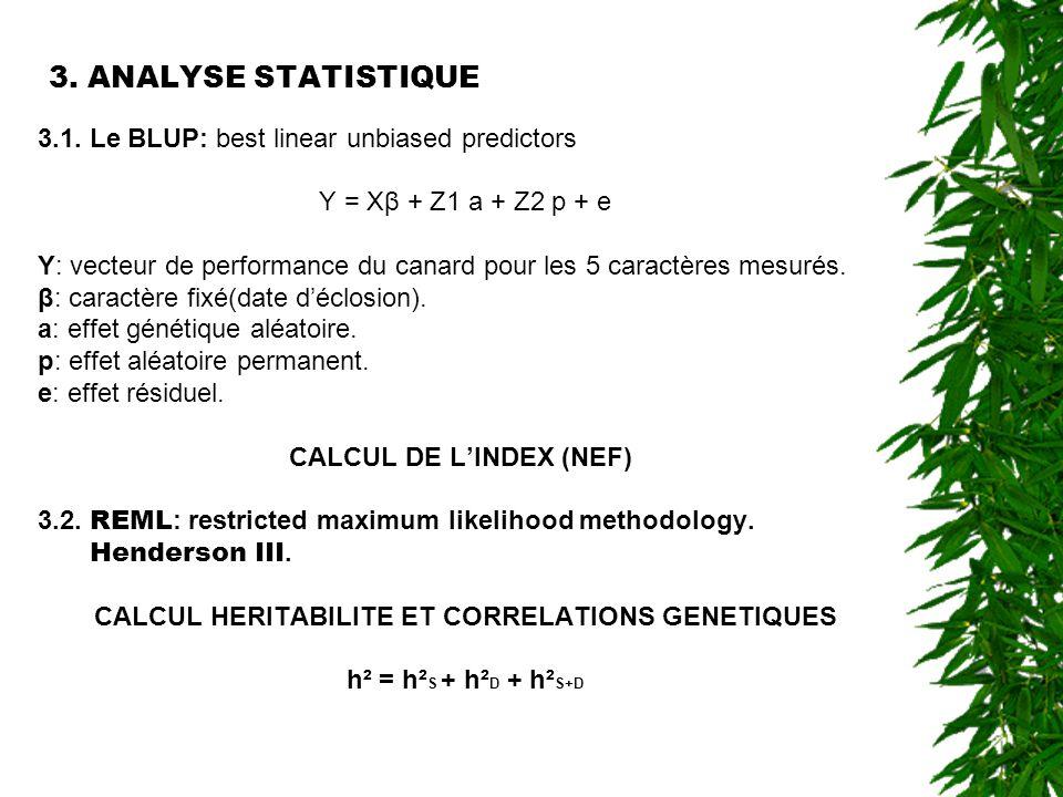RESULTATS - NES significatif (paramètre mesuré tous les 14 jours) - brown tsaiya : pondeuse +++.