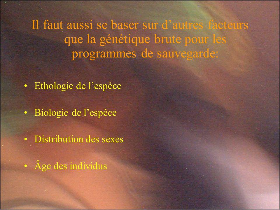 Il faut aussi se baser sur dautres facteurs que la génétique brute pour les programmes de sauvegarde: Ethologie de lespèce Biologie de lespèce Distrib