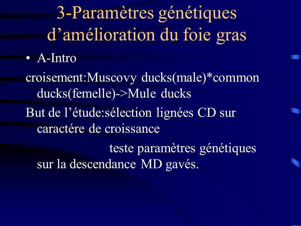 3-Paramètres génétiques damélioration du foie gras A-Intro croisement:Muscovy ducks(male)*common ducks(femelle)->Mule ducks But de létude:sélection li