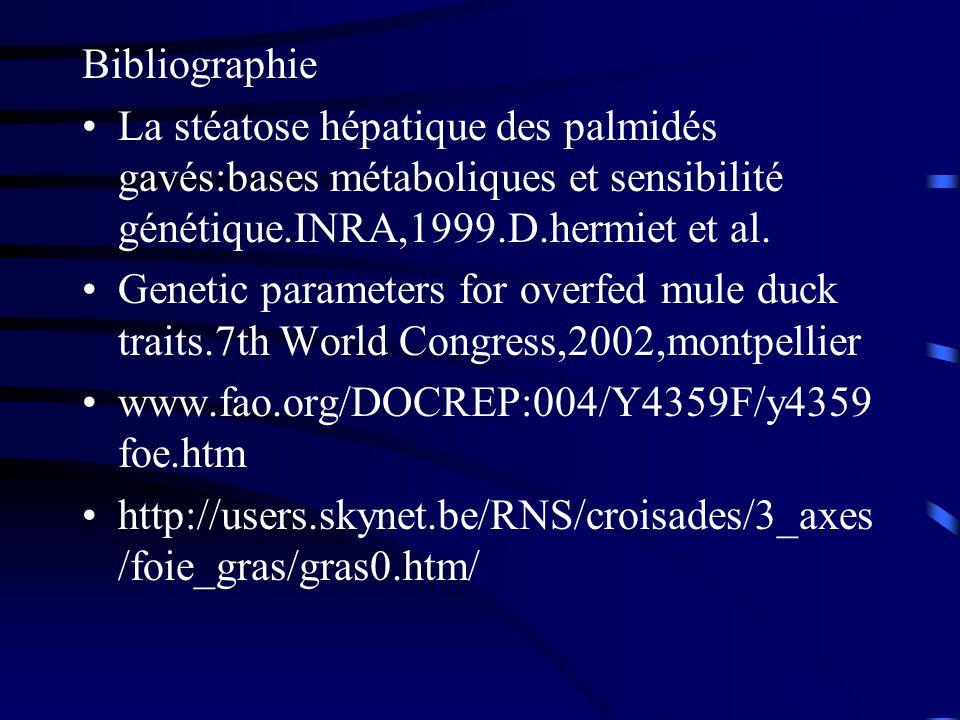 Bibliographie La stéatose hépatique des palmidés gavés:bases métaboliques et sensibilité génétique.INRA,1999.D.hermiet et al. Genetic parameters for o