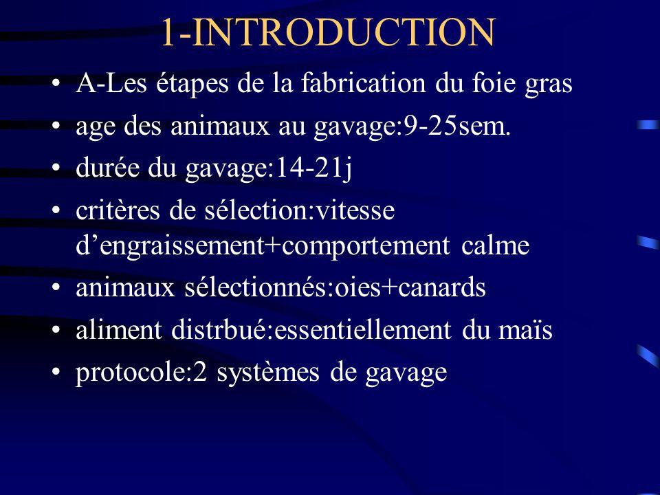 1-INTRODUCTION A-Les étapes de la fabrication du foie gras age des animaux au gavage:9-25sem. durée du gavage:14-21j critères de sélection:vitesse den