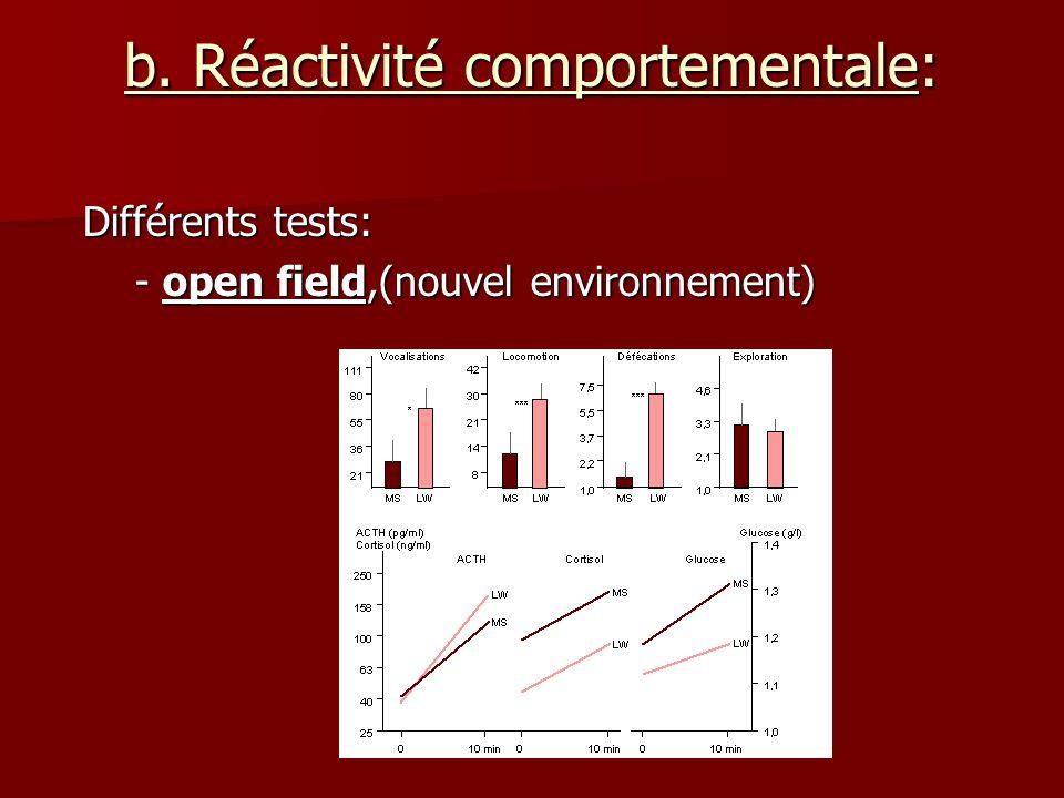 b. Réactivité comportementale: Différents tests: - open field,(nouvel environnement) - open field,(nouvel environnement)