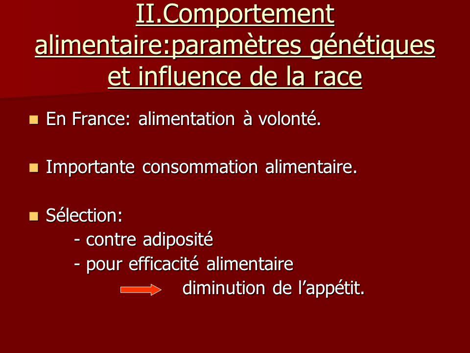 II.Comportement alimentaire:paramètres génétiques et influence de la race En France: alimentation à volonté. En France: alimentation à volonté. Import