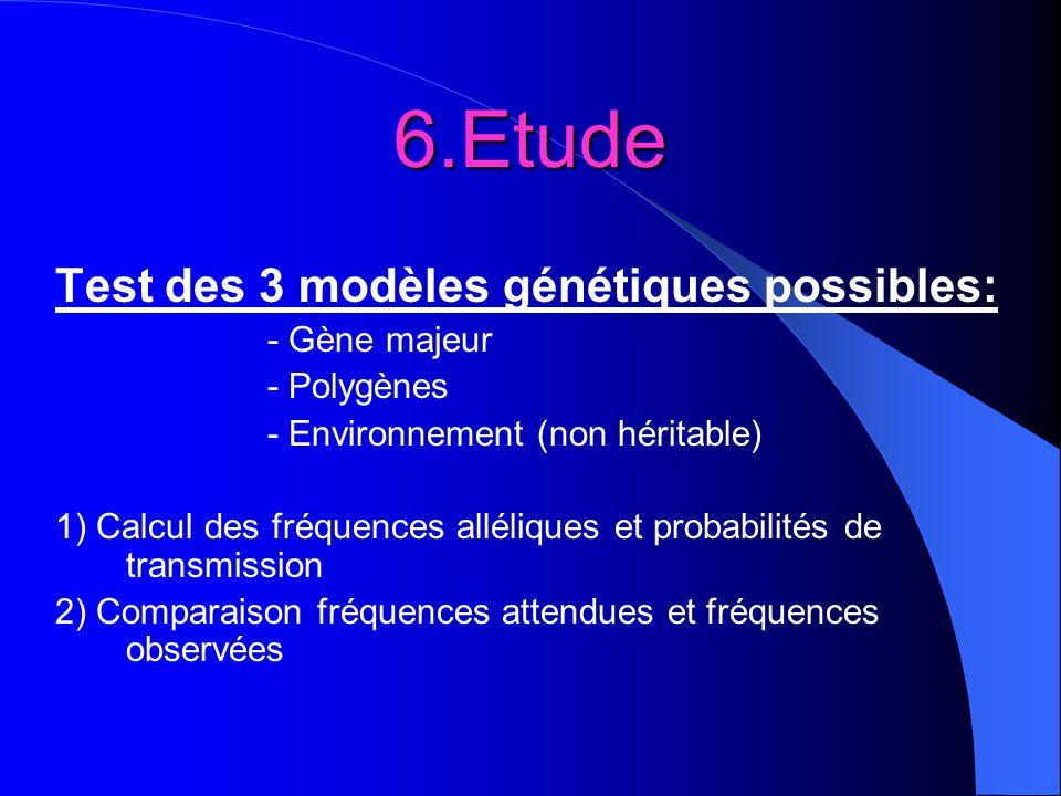 6.Etude Test des 3 modèles génétiques possibles: - Gène majeur - Polygènes - Environnement (non héritable) 1) Calcul des fréquences alléliques et prob