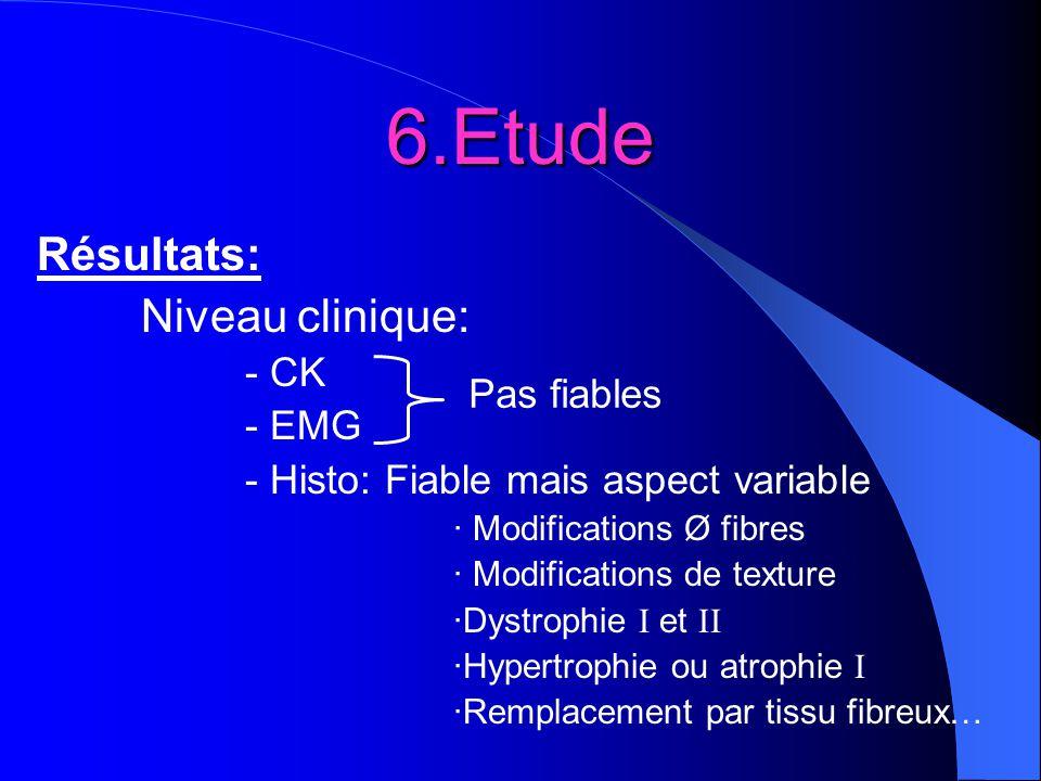 6.Etude Résultats: Niveau clinique: - CK - EMG - Histo: Fiable mais aspect variable · Modifications Ø fibres · Modifications de texture ·Dystrophie I
