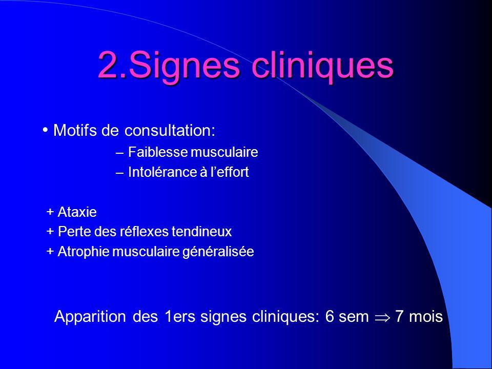 2.Signes cliniques Motifs de consultation: –Faiblesse musculaire –Intolérance à leffort + Ataxie + Perte des réflexes tendineux + Atrophie musculaire