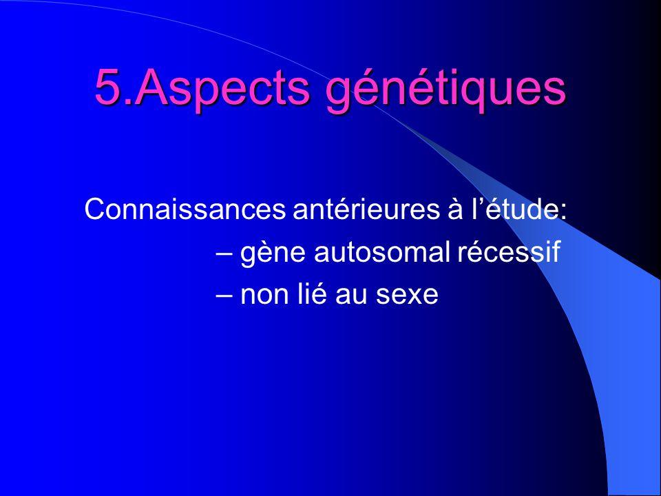 5.Aspects génétiques Connaissances antérieures à létude: – gène autosomal récessif – non lié au sexe