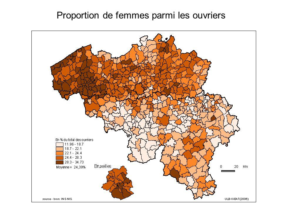 Proportion de femmes parmi les ouvriers