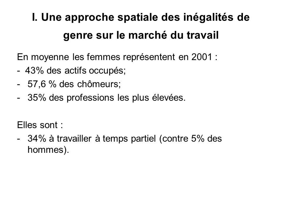 I. Une approche spatiale des inégalités de genre sur le marché du travail En moyenne les femmes représentent en 2001 : - 43% des actifs occupés; -57,6