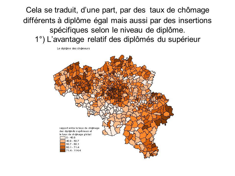 Cela se traduit, dune part, par des taux de chômage différents à diplôme égal mais aussi par des insertions spécifiques selon le niveau de diplôme.