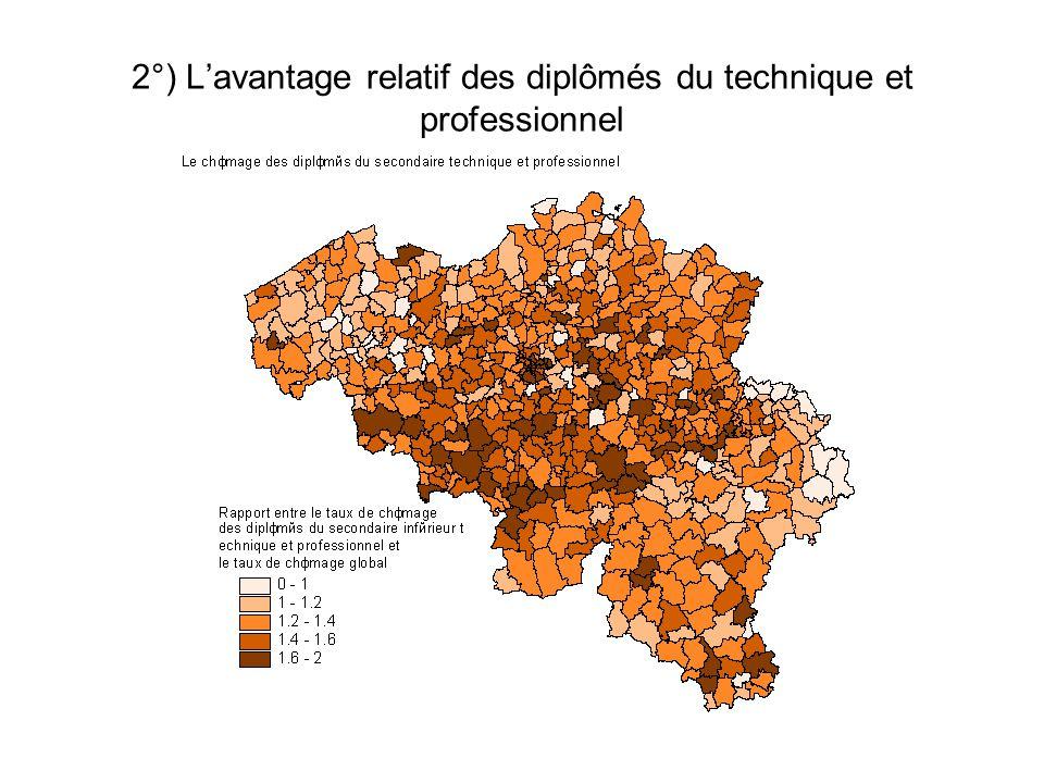 2°) Lavantage relatif des diplômés du technique et professionnel