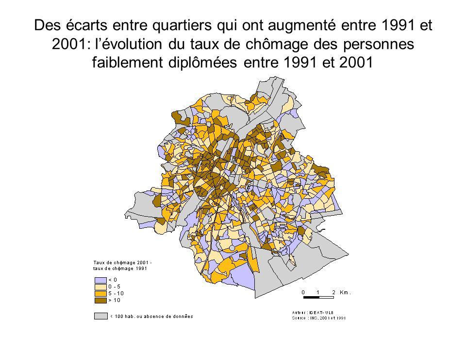 Des écarts entre quartiers qui ont augmenté entre 1991 et 2001: lévolution du taux de chômage des personnes faiblement diplômées entre 1991 et 2001